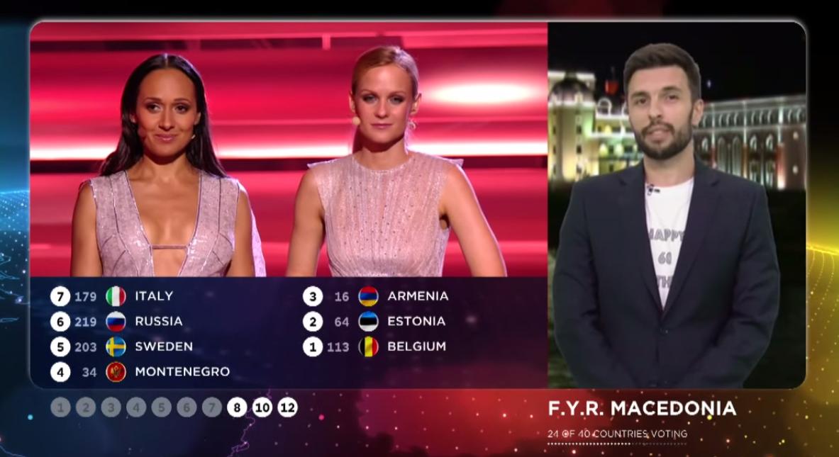 Објаснување од Евровизија: Гласовите на Македонија сепак се важат, но само од телевоутингот